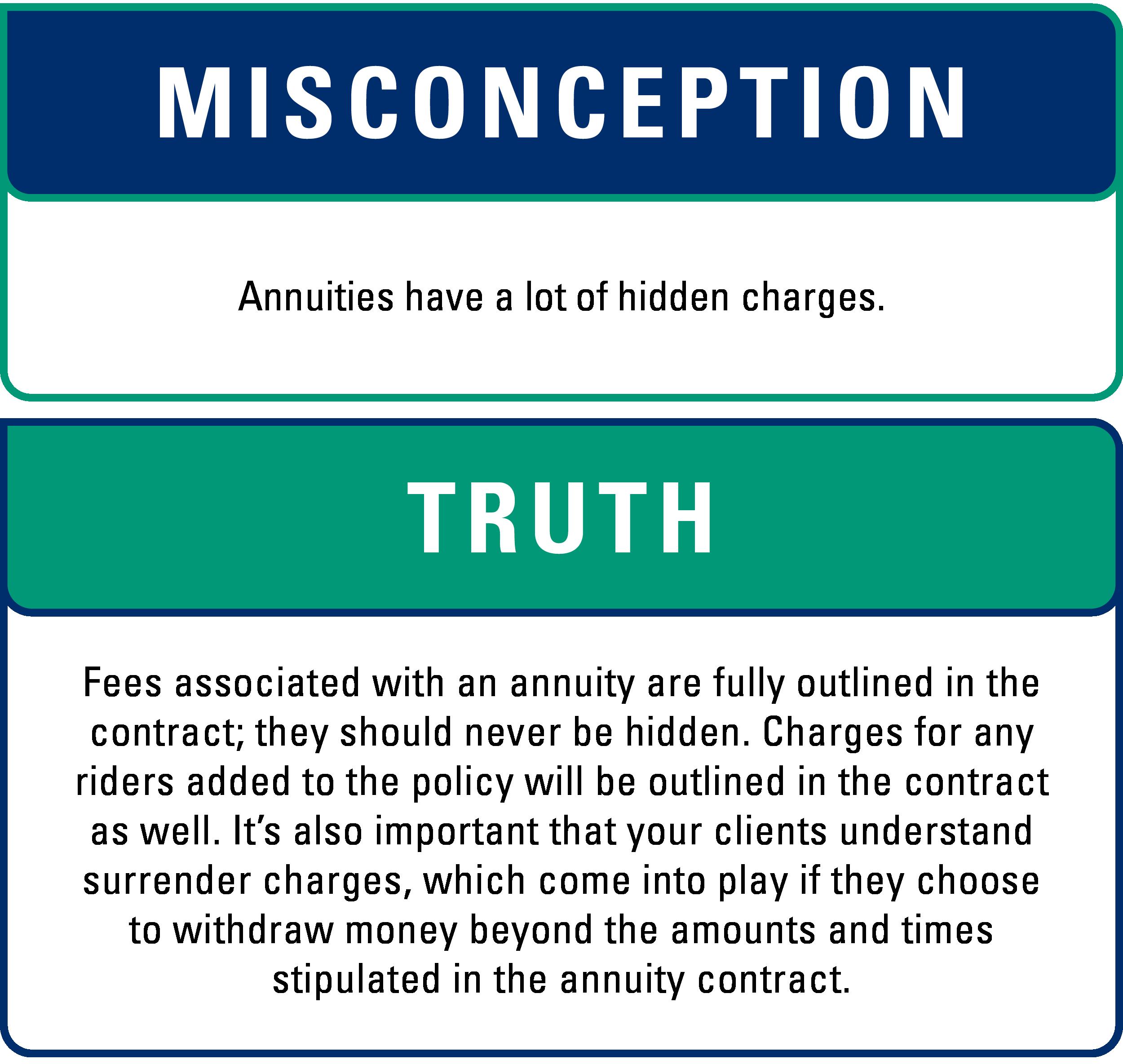 Refuting Annuity Misconceptions   LLIS
